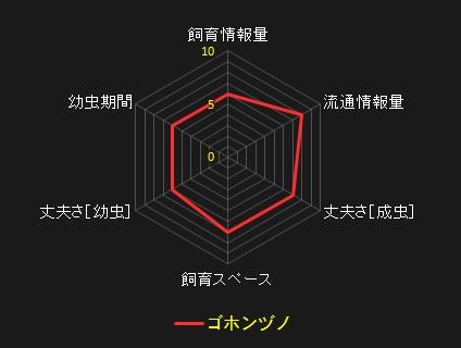 ゴホンヅノ.jpg
