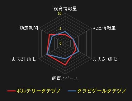タテヅノカブト.jpg