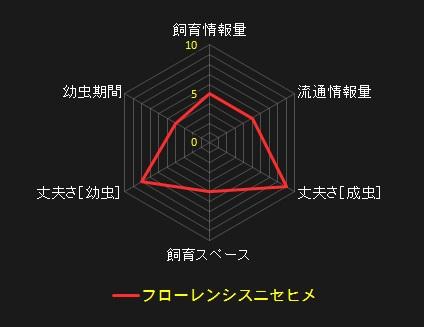 ヒメカブト.jpg